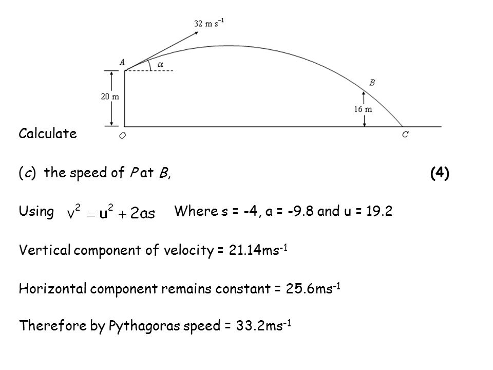 (c) the speed of P at B, (4) Using Vertical component of velocity = 21.14ms -1 Horizontal component remains constant = 25.6ms -1 Calculate Where s = -4, a = -9.8 and u = 19.2 Therefore by Pythagoras speed = 33.2ms -1
