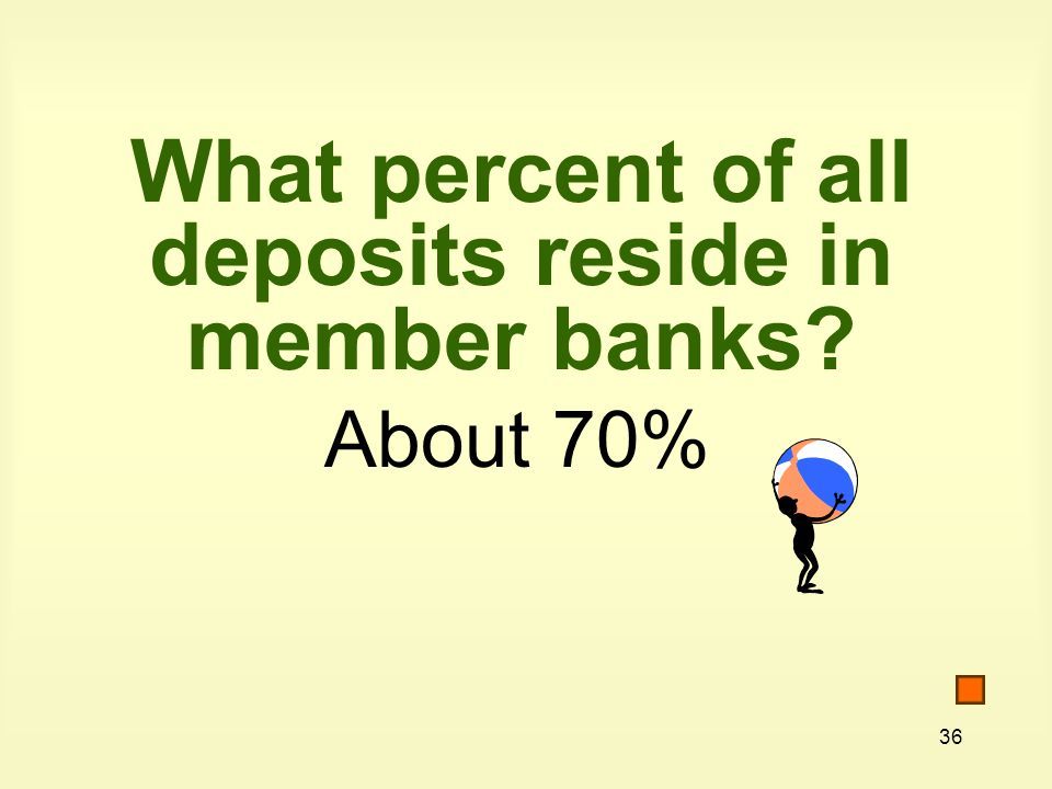 36 What percent of all deposits reside in member banks About 70%