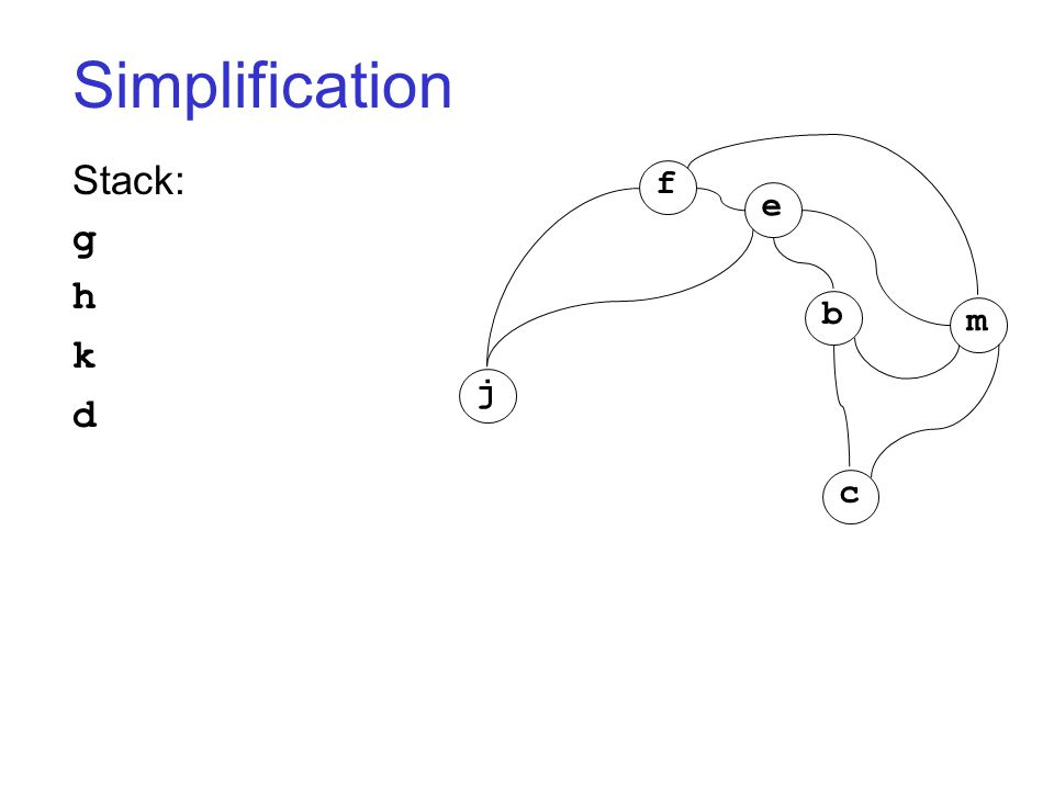 Simplification Stack: g h k d j c b m f e