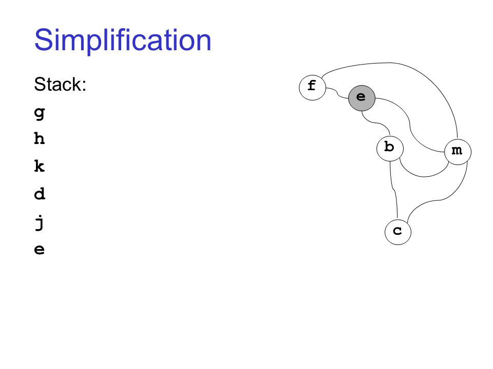 Simplification Stack: g h k d j e c b m f e