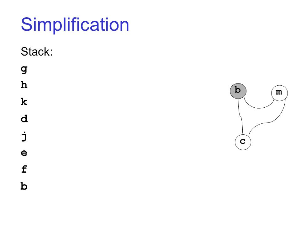 Simplification Stack: g h k d j e f b c b m