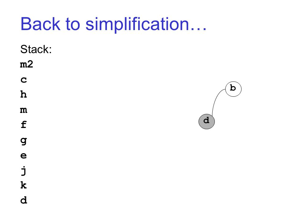 Back to simplification… Stack: m2 c h m f g e j k d d b