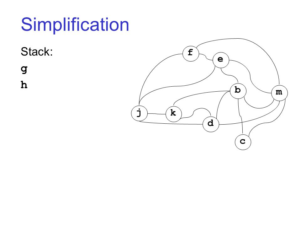 Simplification Stack: g h j k d c b m f e