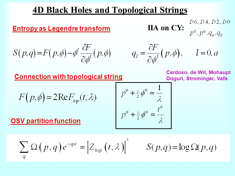 4D Black Holes and Topological Strings Cardoso, de Wit, Mohaupt Ooguri, Strominger, Vafa Entropy as Legendre transform OSV partition function IIA on CY: Connection with topological string