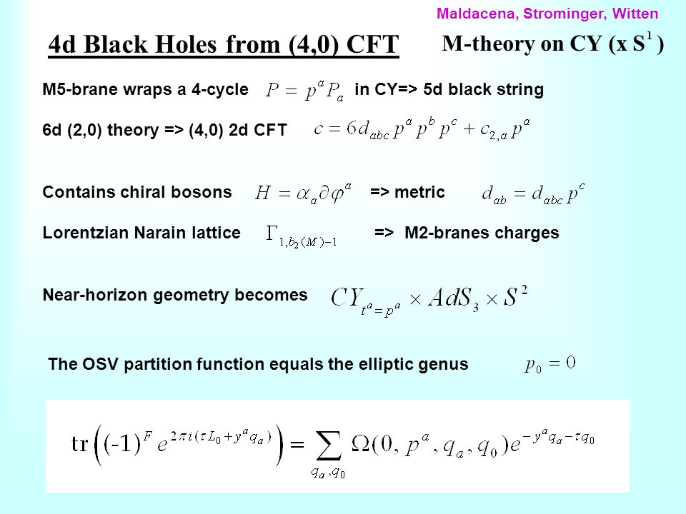 4d Black Holes from (4,0) CFT M5-brane wraps a 4-cycle in CY=> 5d black string 6d (2,0) theory => (4,0) 2d CFT Contains chiral bosons => metric Lorentzian Narain lattice => M2-branes charges Near-horizon geometry becomes M-theory on CY (x S ) 1 Maldacena, Strominger, Witten The OSV partition function equals the elliptic genus