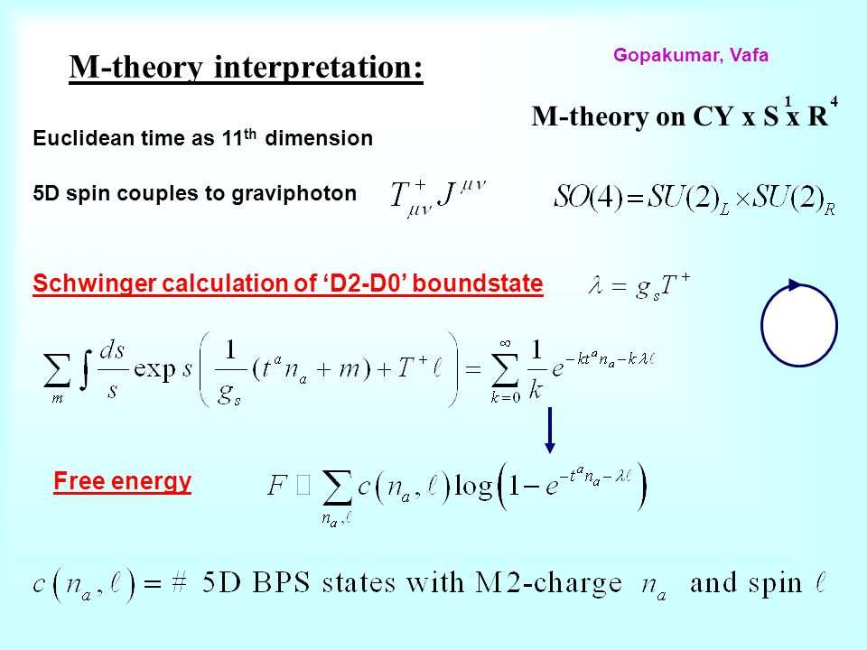Schwinger calculation of 'D2-D0' boundstate Euclidean time as 11 th dimension 5D spin couples to graviphoton M-theory interpretation: Free energy M-theory on CY x S x R 1 4 Gopakumar, Vafa