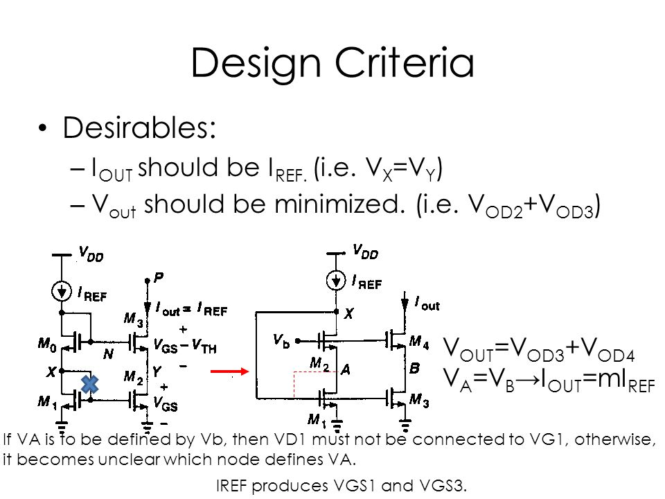 Design Criteria Desirables: – I OUT should be I REF.