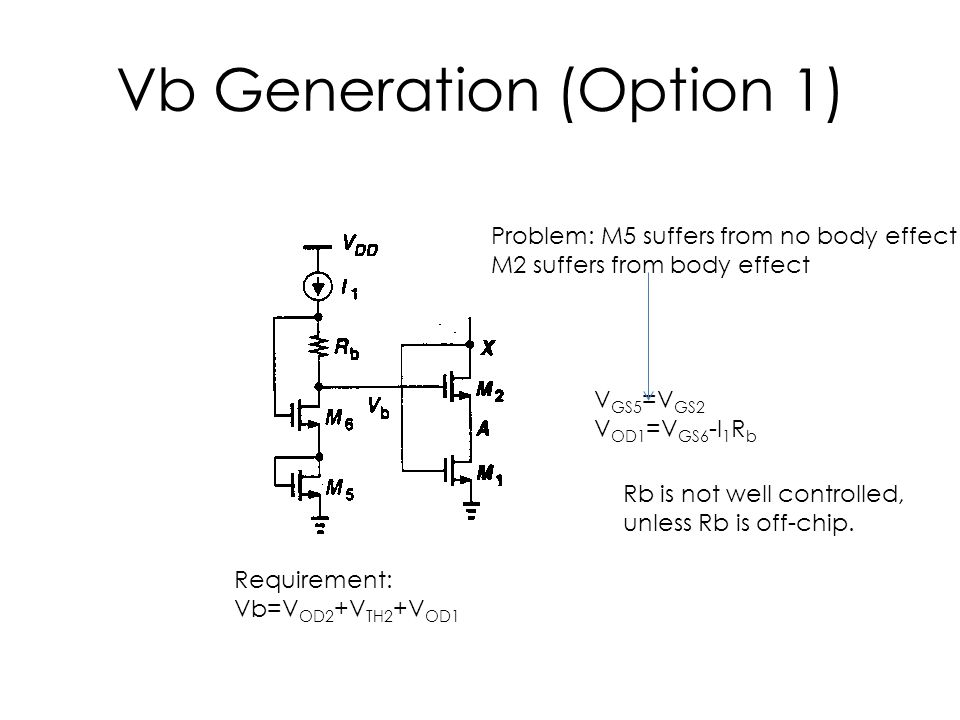 Vb Generation (Option 1) Requirement: Vb=V OD2 +V TH2 +V OD1 V GS5 =V GS2 V OD1 =V GS6 -I 1 R b Problem: M5 suffers from no body effect M2 suffers from body effect Rb is not well controlled, unless Rb is off-chip.