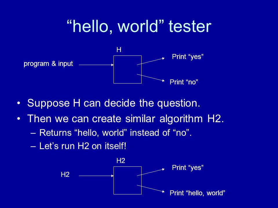 hello, world tester Suppose H can decide the question.
