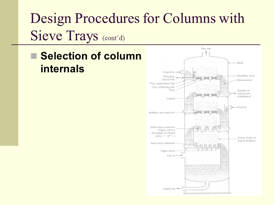 Design Procedures for Columns with Sieve Trays (cont'd) Selection of column internals