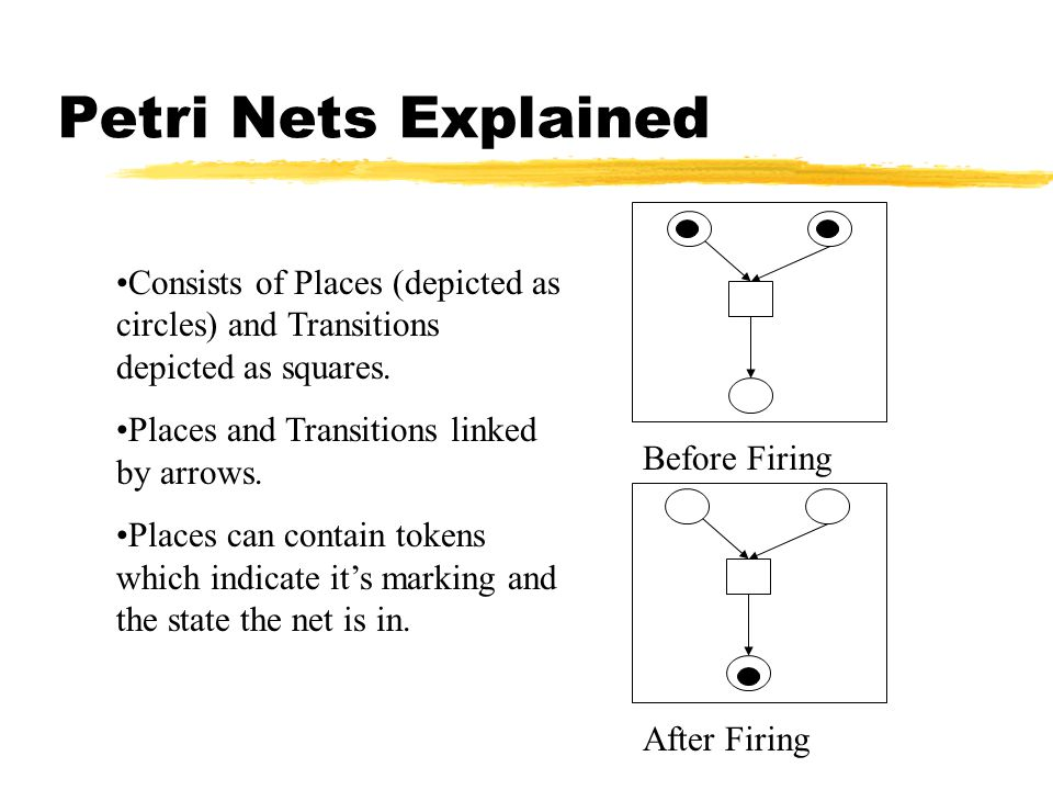 Petri Nets Explained Consists of Places (depicted as circles) and Transitions depicted as squares.