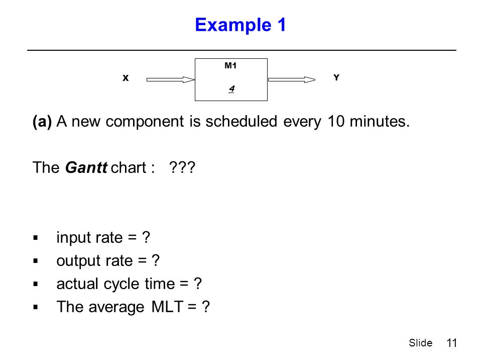 11 Slide Example 1 (a) A new component is scheduled every 10 minutes.