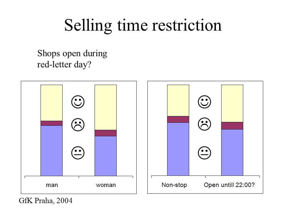 Selling time restriction Shops open during red-letter day.