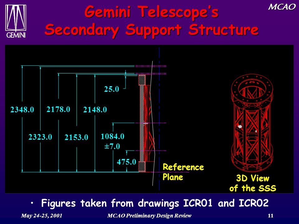 MCAO May 24-25, 2001MCAO Preliminary Design Review11 Gemini Telescope's Secondary Support Structure 3D View of the SSS Reference Plane 475.0 1084.0 ±7.0 2148.0 2153.0 2348.0 2323.0 2178.0 25.0 Figures taken from drawings ICR01 and ICR02