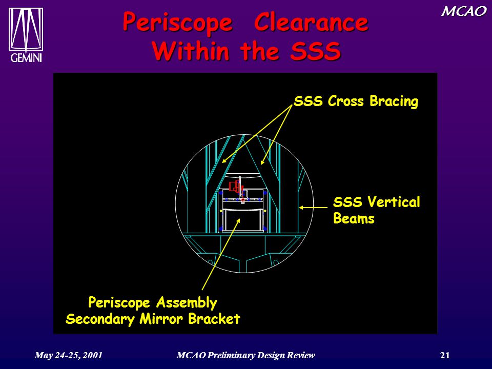MCAO May 24-25, 2001MCAO Preliminary Design Review21 Periscope Clearance Within the SSS SSS Cross Bracing Periscope Assembly Secondary Mirror Bracket SSS Vertical Beams