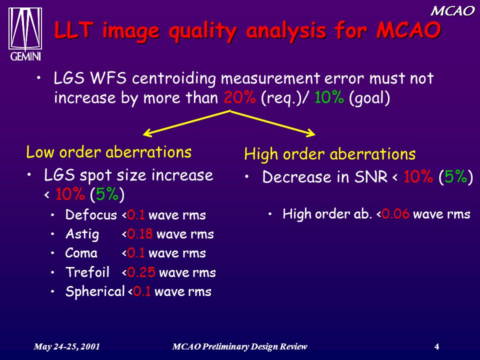 MCAO May 24-25, 2001MCAO Preliminary Design Review4 LLT image quality analysis for MCAO LGS WFS centroiding measurement error must not increase by more than 20% (req.)/ 10% (goal) Low order aberrations LGS spot size increase < 10% (5%) Defocus<0.1 wave rms Astig<0.18 wave rms Coma<0.1 wave rms Trefoil<0.25 wave rms Spherical <0.1 wave rms High order aberrations Decrease in SNR < 10% (5%) High order ab.