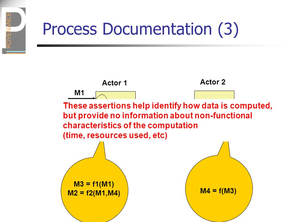 f M1 M2 M3 M4 Actor 1 Actor 2 f1 f2 M3 = f1(M1) M2 = f2(M1,M4)M4 = f(M3) These assertions help identify how data is computed, but provide no information about non-functional characteristics of the computation (time, resources used, etc) Process Documentation (3)