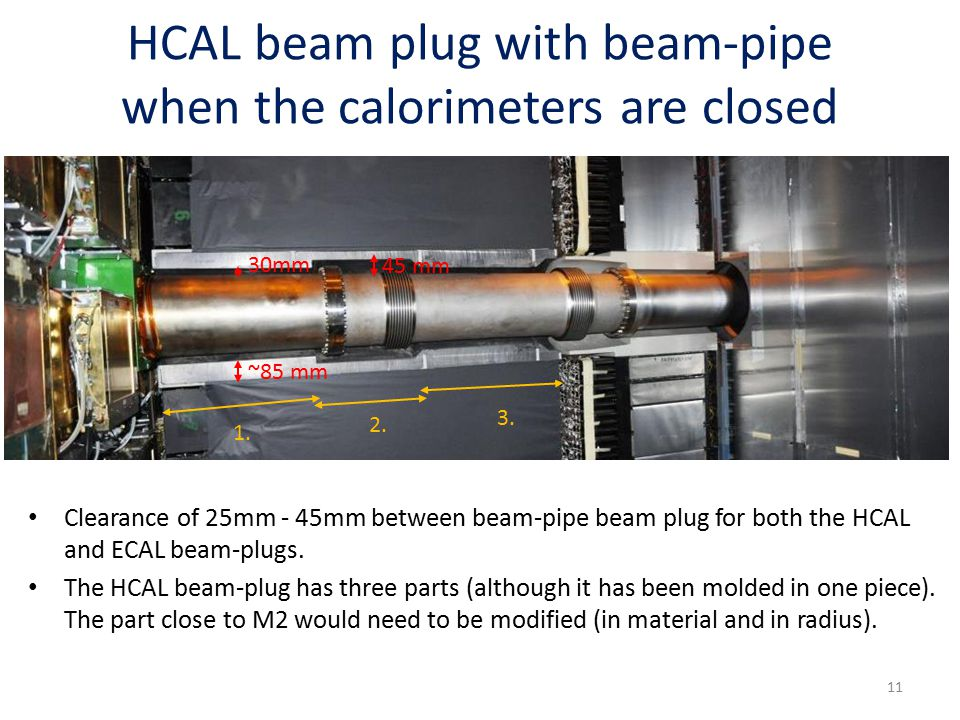 HCAL beam plug with beam-pipe when the calorimeters are closed 11 Clearance of 25mm - 45mm between beam-pipe beam plug for both the HCAL and ECAL beam-plugs.