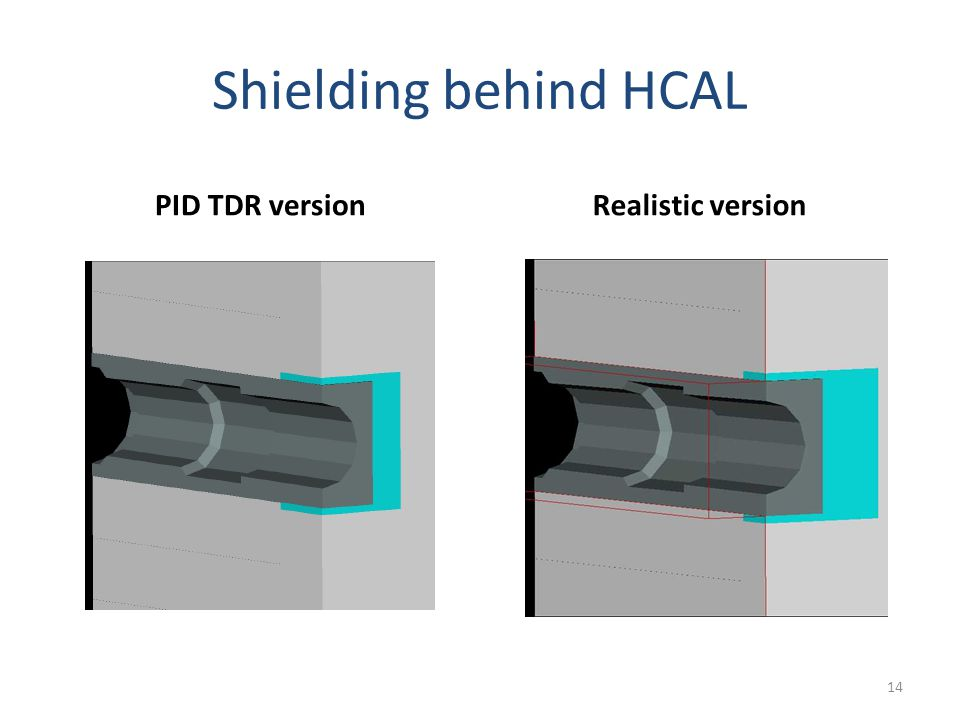 Shielding behind HCAL PID TDR versionRealistic version 14