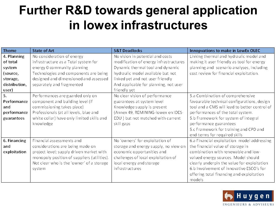 Further R&D towards general application in lowex infrastructures