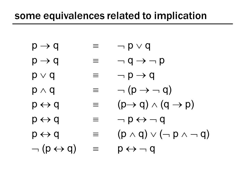 some equivalences related to implication p  q   p  q p  q   q   p p  q   p  q p  q   (p   q) p  q  (p  q)  (q  p) p  q   p   q p  q  (p  q)  (  p   q)  (p  q)  p   q