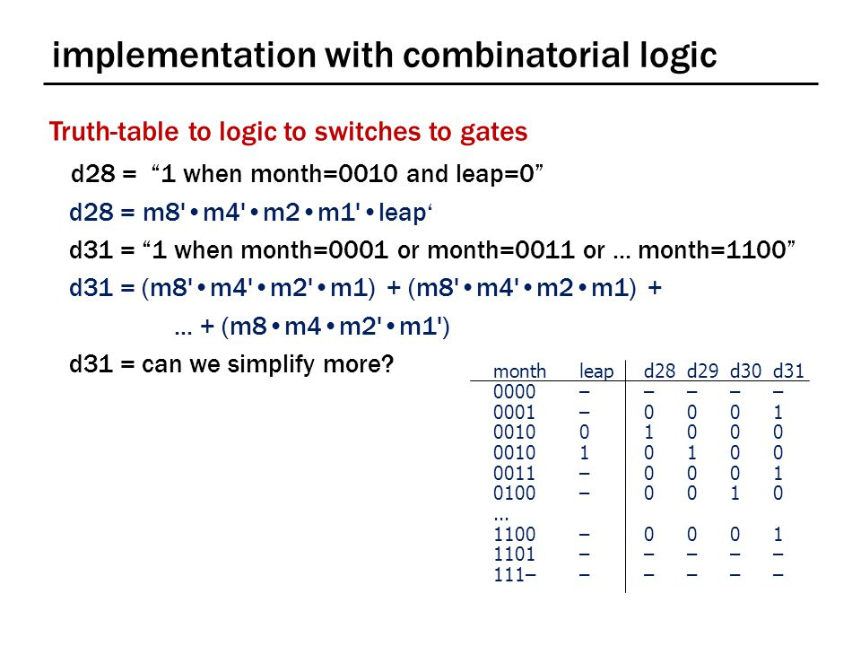 implementation with combinatorial logic Truth-table to logic to switches to gates d28 = 1 when month=0010 and leap=0 d28 = m8 m4 m2m1 leap' d31 = 1 when month=0001 or month=0011 or...