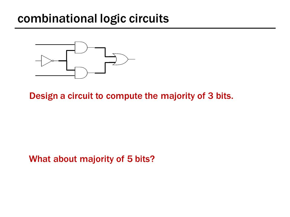 combinational logic circuits Design a circuit to compute the majority of 3 bits.