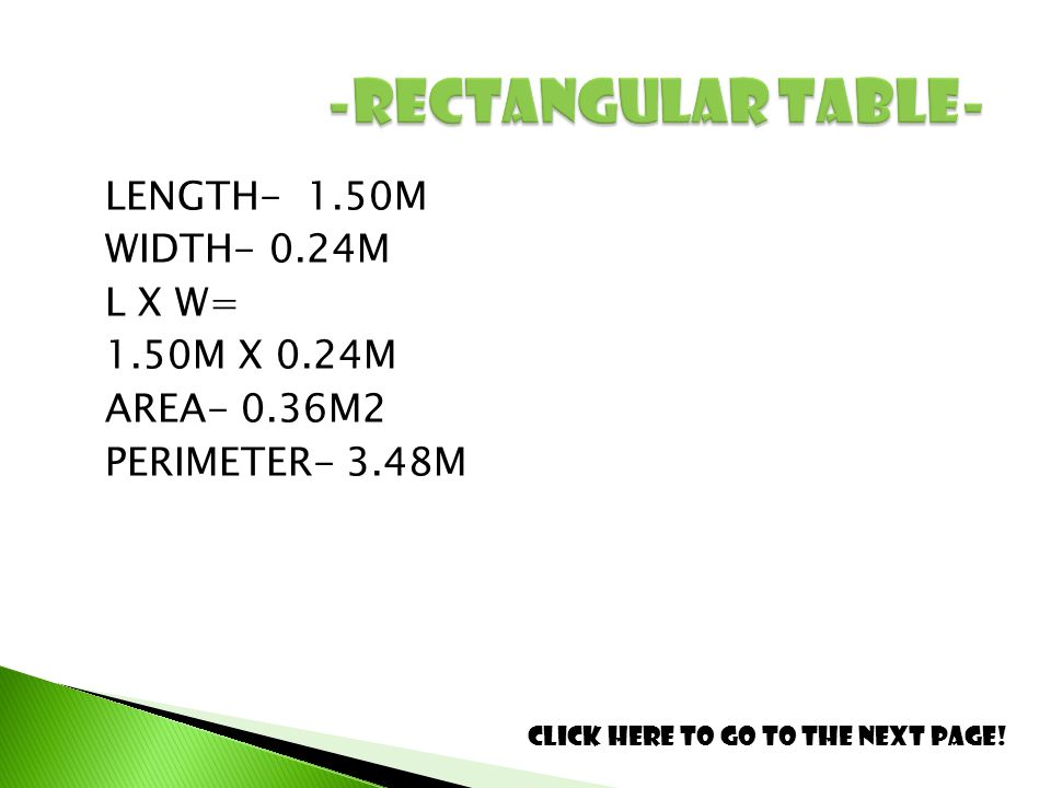 LENGTH- 1.50M WIDTH- 0.24M L X W= 1.50M X 0.24M AREA- 0.36M2 PERIMETER- 3.48M Click here to go to the next page!