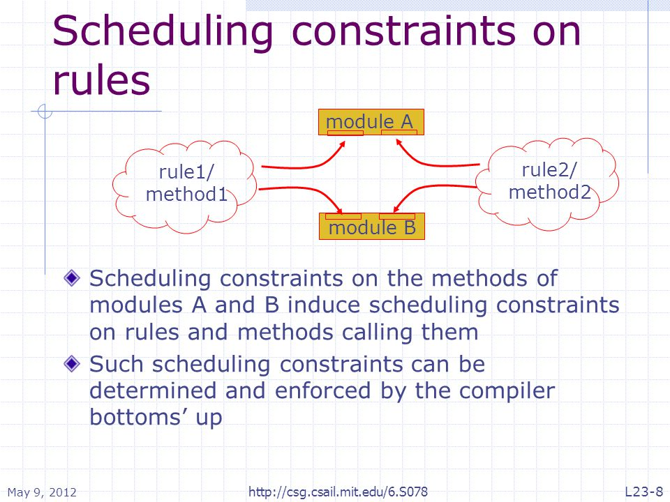 Scheduling constraints on rules Scheduling constraints on the methods of modules A and B induce scheduling constraints on rules and methods calling them Such scheduling constraints can be determined and enforced by the compiler bottoms' up rule1/ method1 rule2/ method2 module A module B May 9, 2012 http://csg.csail.mit.edu/6.S078L23-8