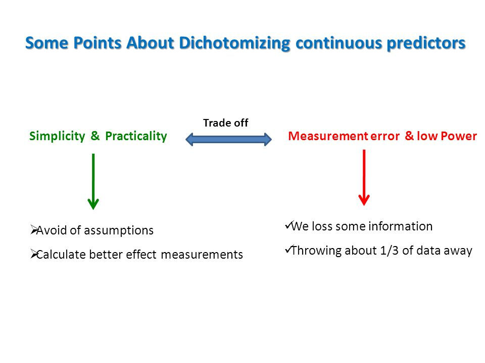 Some Points About Dichotomizing continuous predictors Simplicity & PracticalityMeasurement error & low Power Trade off  Avoid of assumptions  Calculate better effect measurements We loss some information Throwing about 1/3 of data away