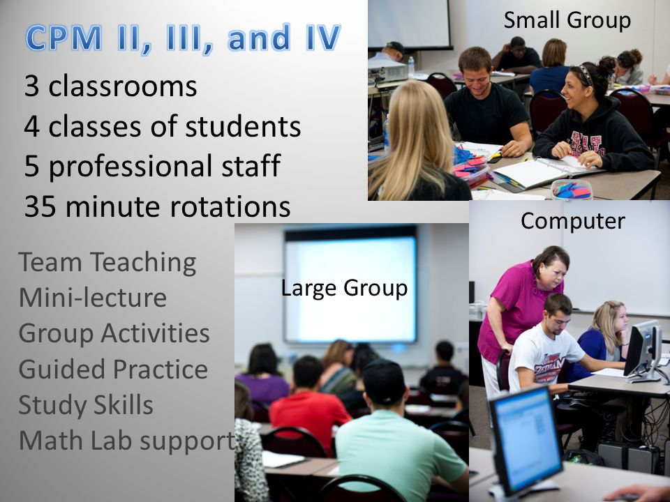 Large Group Small Group Computer 3 classrooms 4 classes of students 5 professional staff 35 minute rotations Team Teaching Mini-lecture Group Activities Guided Practice Study Skills Math Lab support