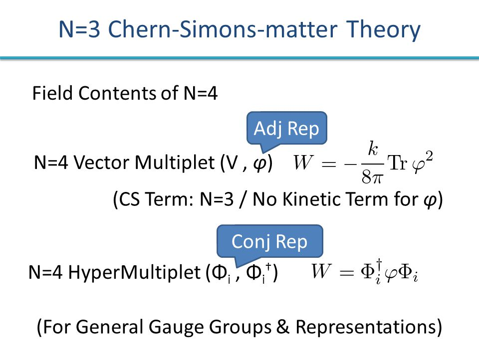 N=3 Chern-Simons-matter Theory Field Contents of N=4 N=4 Vector Multiplet (V, φ) N=4 HyperMultiplet (Φ i, Φ i † ) Adj Rep Conj Rep (For General Gauge Groups & Representations) (CS Term: N=3 / No Kinetic Term for φ)