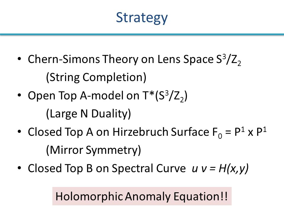 Strategy Chern-Simons Theory on Lens Space S 3 /Z 2 (String Completion) Open Top A-model on T*(S 3 /Z 2 ) (Large N Duality) Closed Top A on Hirzebruch Surface F 0 = P 1 x P 1 (Mirror Symmetry) Closed Top B on Spectral Curve u v = H(x,y) Holomorphic Anomaly Equation!!