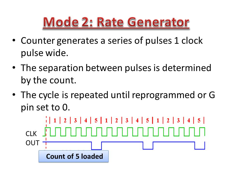 Counter generates a series of pulses 1 clock pulse wide.