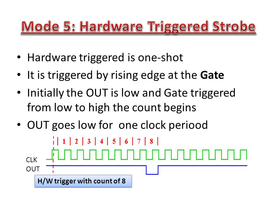 Hardware triggered is one-shot It is triggered by rising edge at the Gate Initially the OUT is low and Gate triggered from low to high the count begins OUT goes low for one clock periood H/W trigger with count of 8 CLK OUT