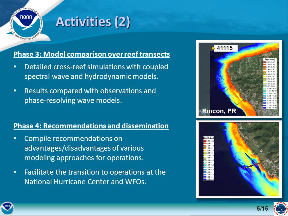 41115 Rincon, PR Activities (2) Phase 3: Model comparison over reef transects Detailed cross-reef simulations with coupled spectral wave and hydrodynamic models.