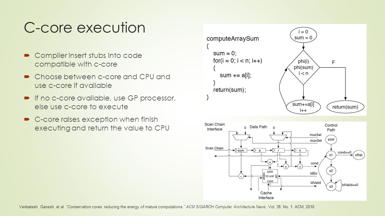 C-core execution  Compiler insert stubs into code compatible with c-core  Choose between c-core and CPU and use c-core if available  If no c-core available, use GP processor, else use c-core to execute  C-core raises exception when finish executing and return the value to CPU Venkatesh, Ganesh, et al.