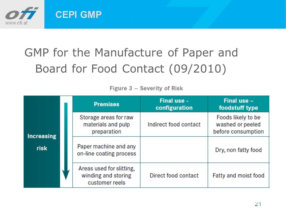 21 www.ofi.at CEPI GMP GMP for the Manufacture of Paper and Board for Food Contact (09/2010)