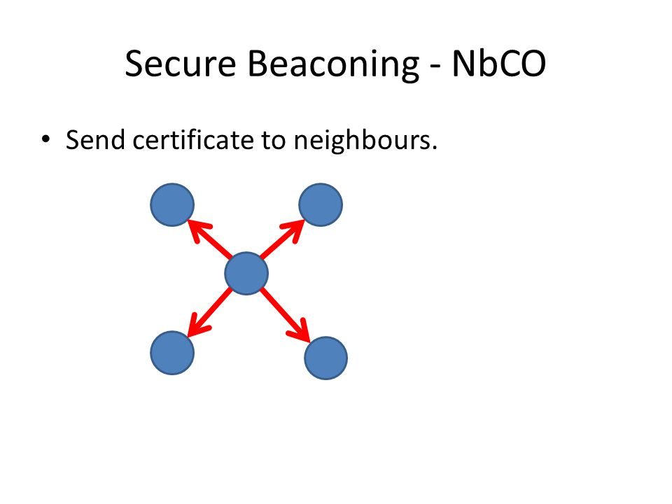 Secure Beaconing - NbCO Send certificate to neighbours.