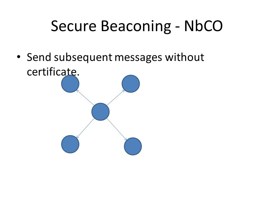 Secure Beaconing - NbCO Send subsequent messages without certificate.