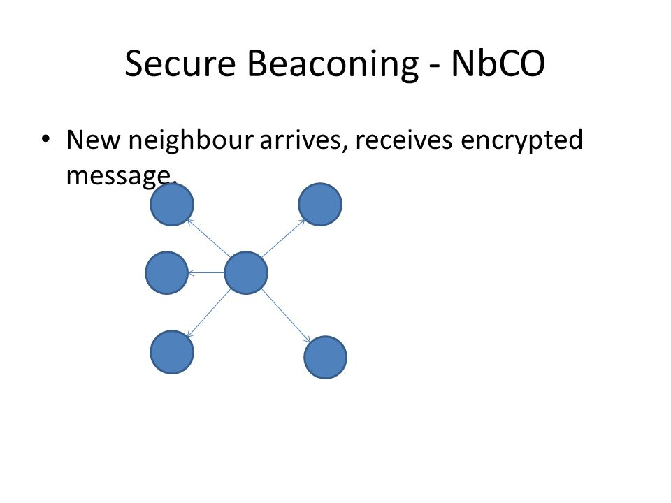 Secure Beaconing - NbCO New neighbour arrives, receives encrypted message.