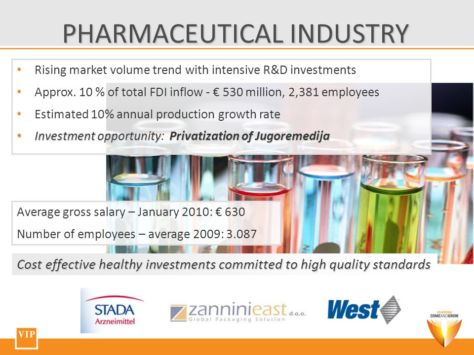 Rising market volume trend with intensive R&D investments Approx.