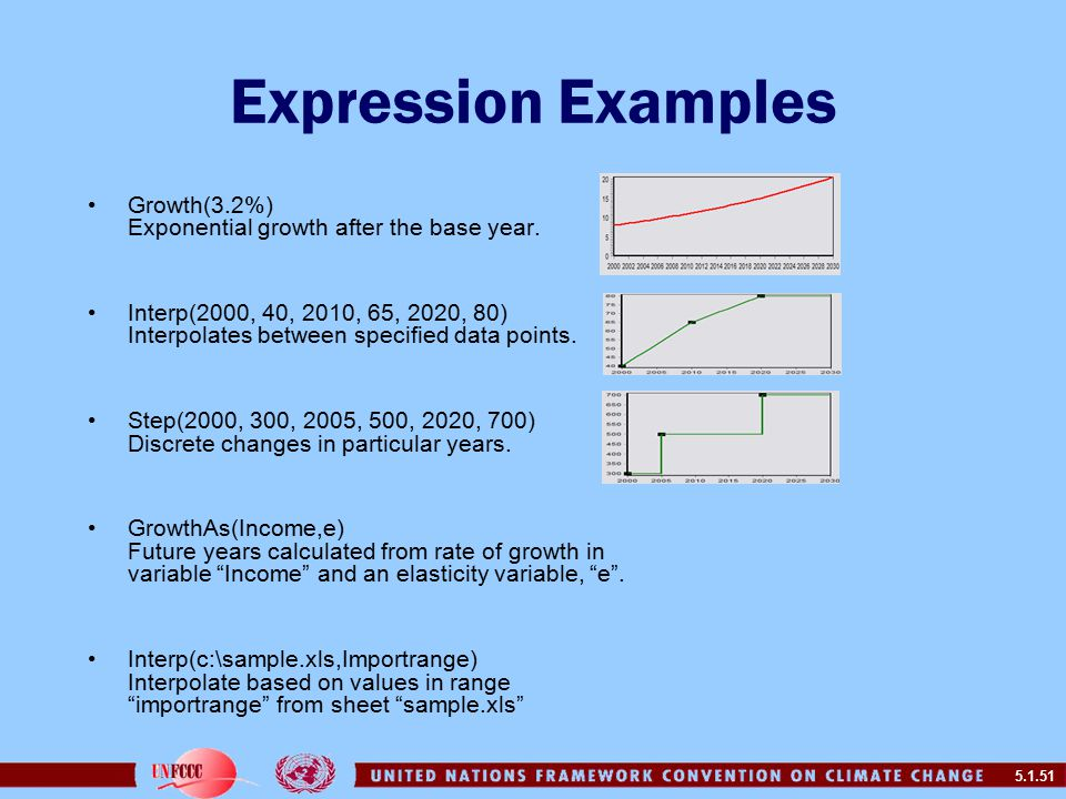 5.1.51 Expression Examples Growth(3.2%) Exponential growth after the base year.