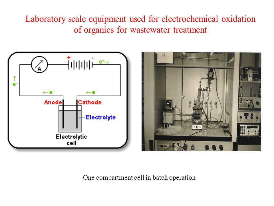 Laboratory scale equipment used for electrochemical oxidation of organics for wastewater treatment One compartment cell in batch operation