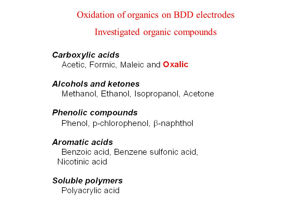 Oxidation of organics on BDD electrodes Investigated organic compounds