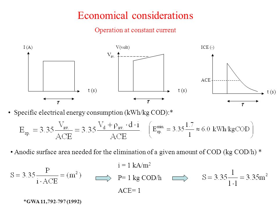 Economical considerations Operation at constant current I (A) t (s)   V(volt) t (s)  V av.