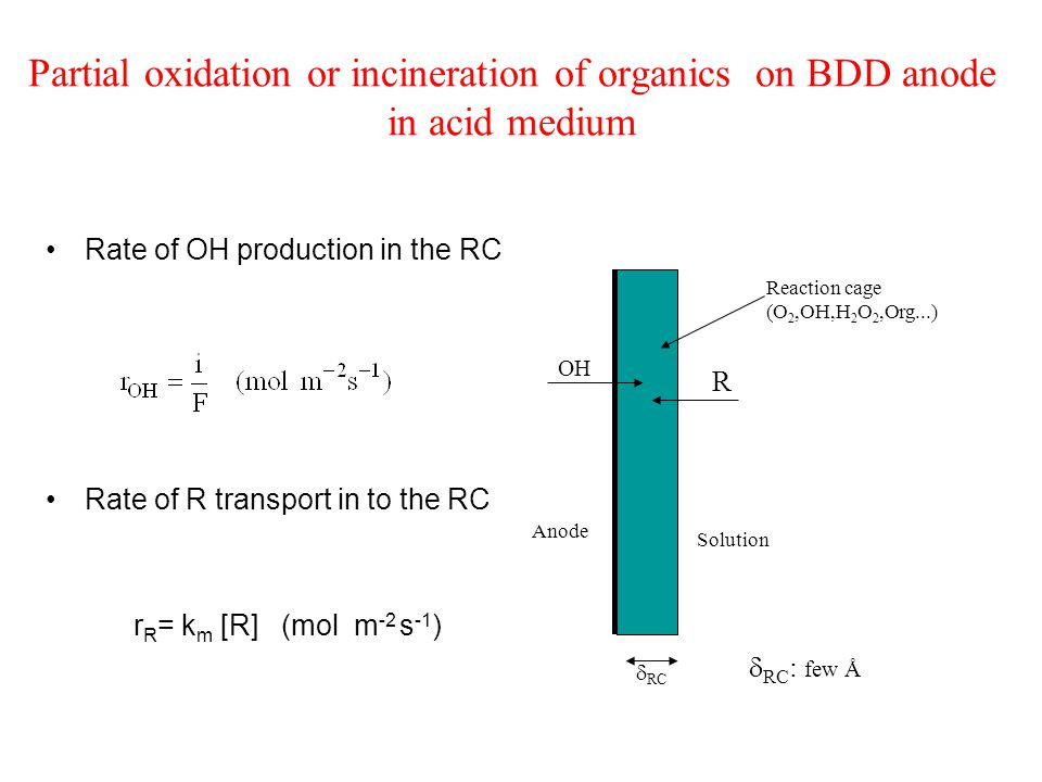 Partial oxidation or incineration of organics on BDD anode in acid medium Rate of OH production in the RC Rate of R transport in to the RC r R = k m [R] (mol m -2 s -1 ) Anode Solution Reaction cage (O 2,OH,H 2 O 2,Org...)  RC : few Å  RC OH R