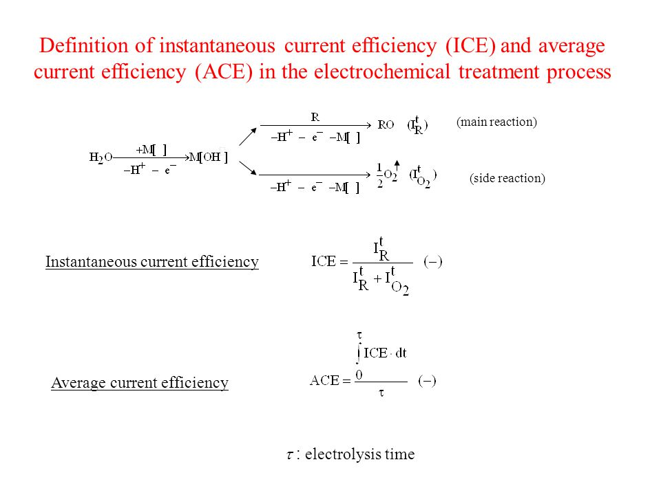 (main reaction) (side reaction) Instantaneous current efficiency Definition of instantaneous current efficiency (ICE) and average current efficiency (ACE) in the electrochemical treatment process Average current efficiency  : electrolysis time