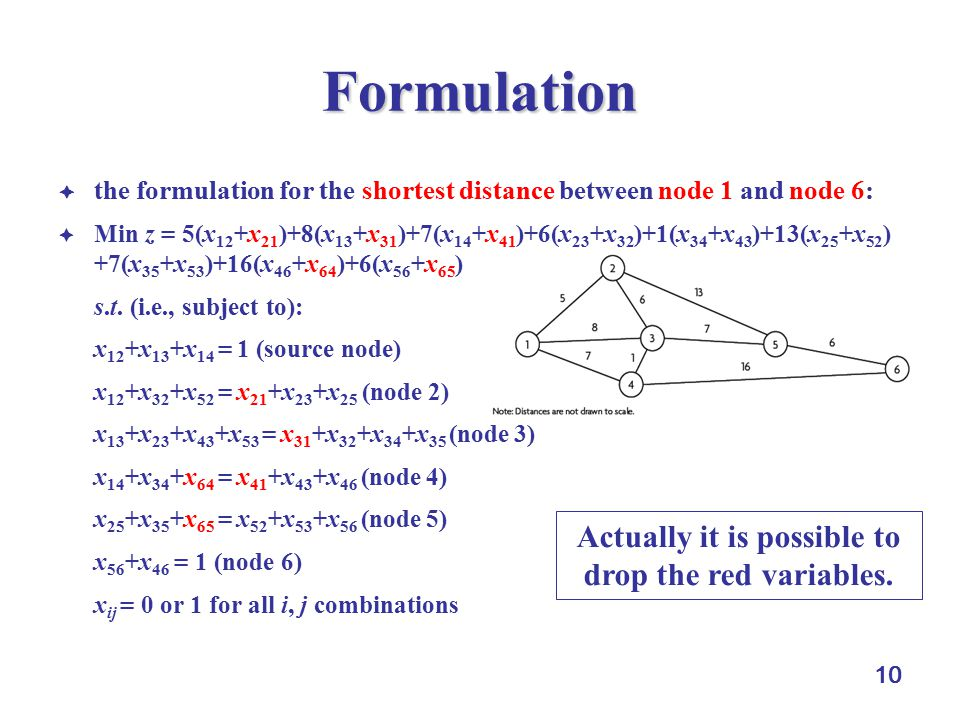 10 Formulation  the formulation for the shortest distance between node 1 and node 6:  Min z = 5(x 12 +x 21 )+8(x 13 +x 31 )+7(x 14 +x 41 )+6(x 23 +x 32 )+1(x 34 +x 43 )+13(x 25 +x 52 ) +7(x 35 +x 53 )+16(x 46 +x 64 )+6(x 56 +x 65 ) s.t.