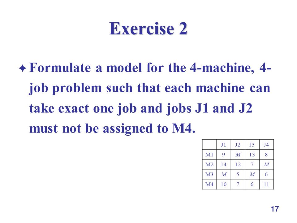 17 Exercise 2  Formulate a model for the 4-machine, 4- job problem such that each machine can take exact one job and jobs J1 and J2 must not be assigned to M4.